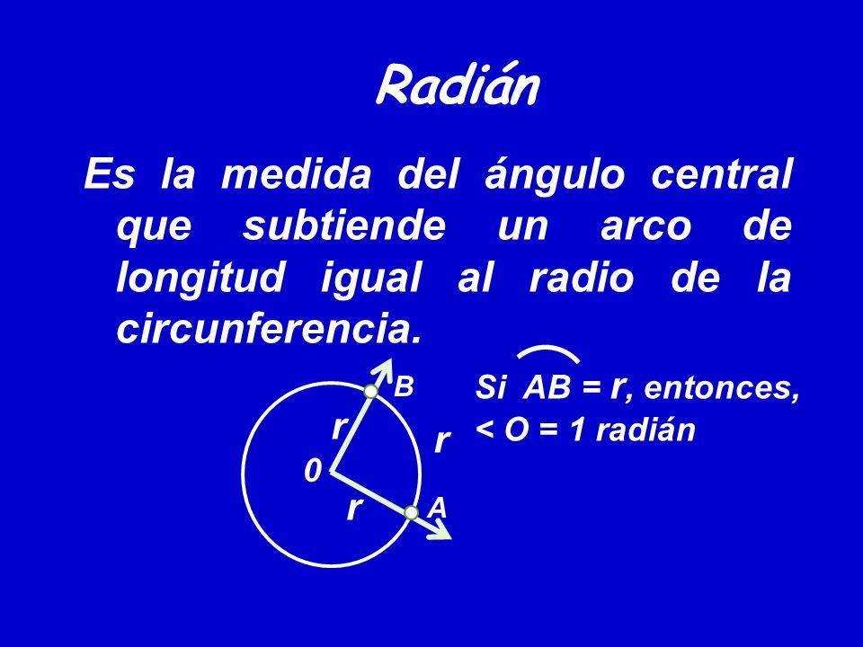 Radián Es la medida del ángulo central que subtiende un arco de longitud igual al radio de la circunferencia. r r r 0 B A Si AB = r, entonces, < O = 1