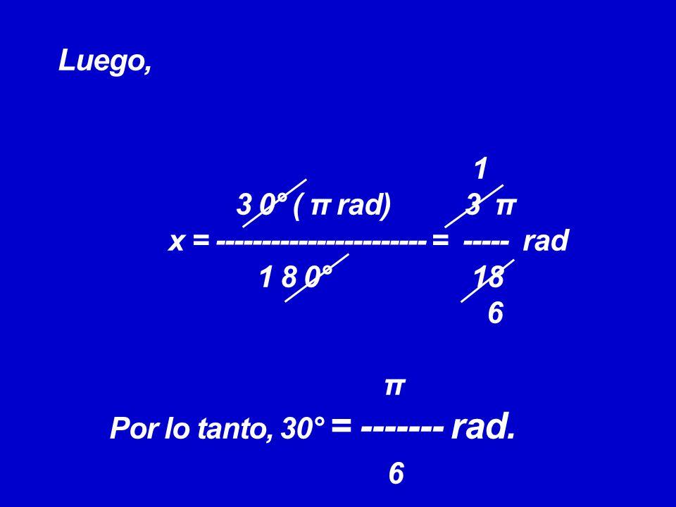 Luego, 1 3 0° ( π rad) 3 π x = ----------------------- = ----- rad 1 8 0° 18 6 π Por lo tanto, 30° = ------- rad. 6