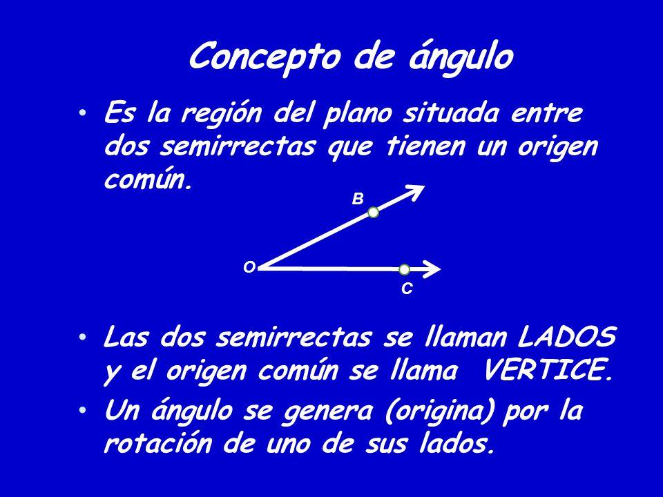 Concepto de ángulo Es la región del plano situada entre dos semirrectas que tienen un origen común. Las dos semirrectas se llaman LADOS y el origen co