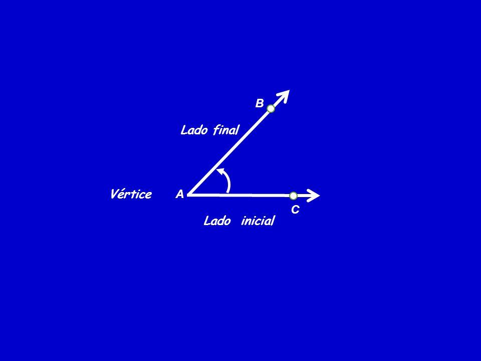 Lado inicial Lado final Vértice B C A