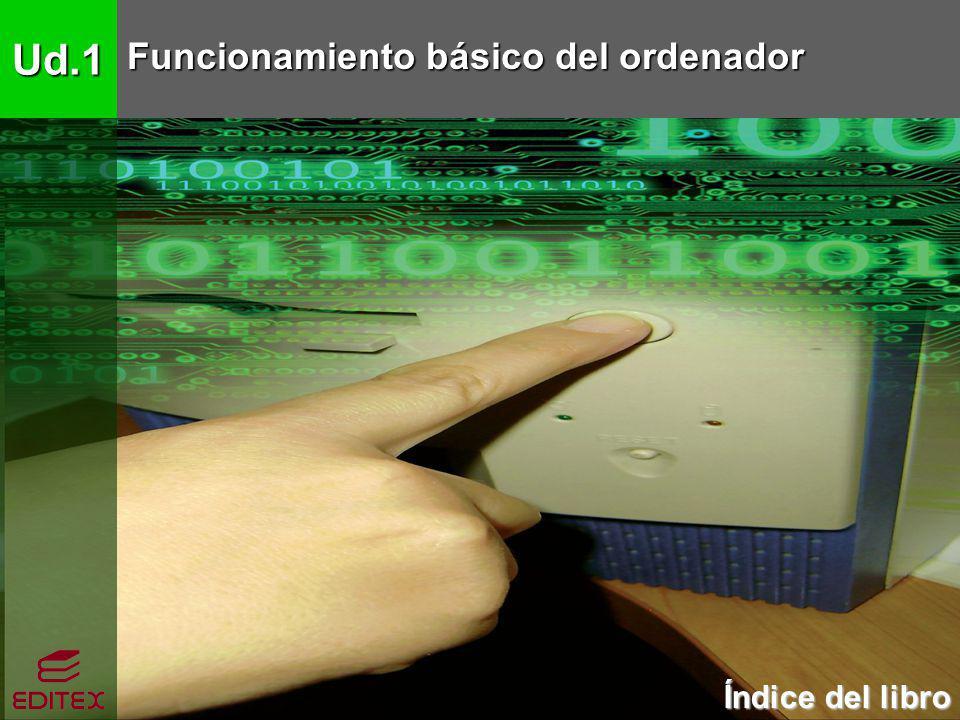 Ud.1 Funcionamiento básico del ordenador Índice del libro Índice del libro