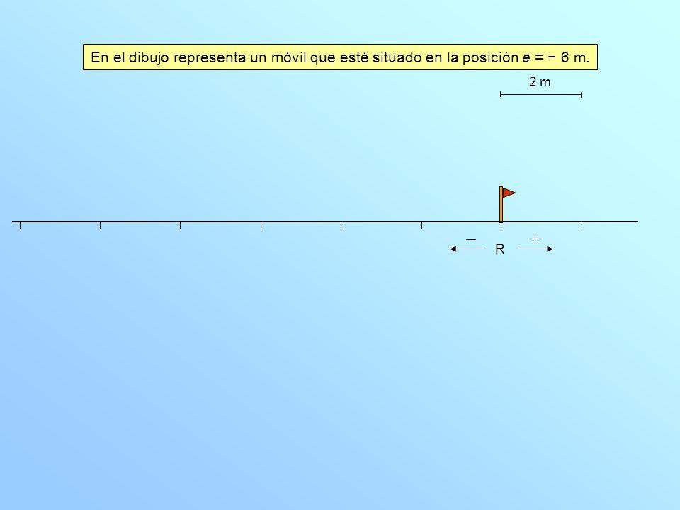 e 1 = 6 m 2 m R ¿Qué significa ese dato.