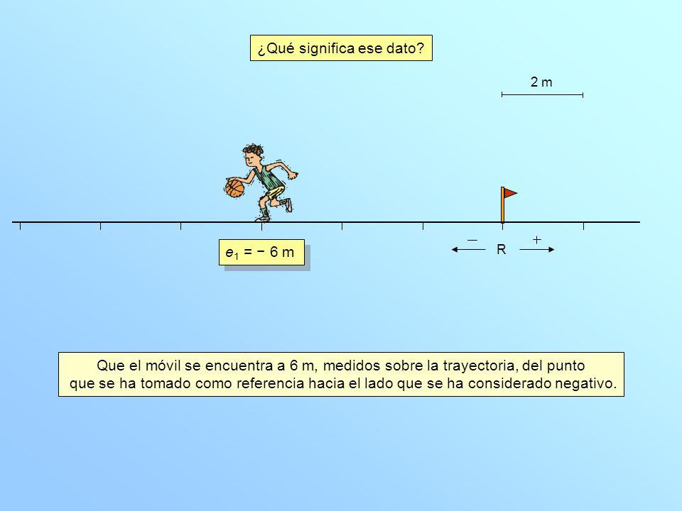 Una distancia entre dos puntos se expresa con un número positivo y una unidad.