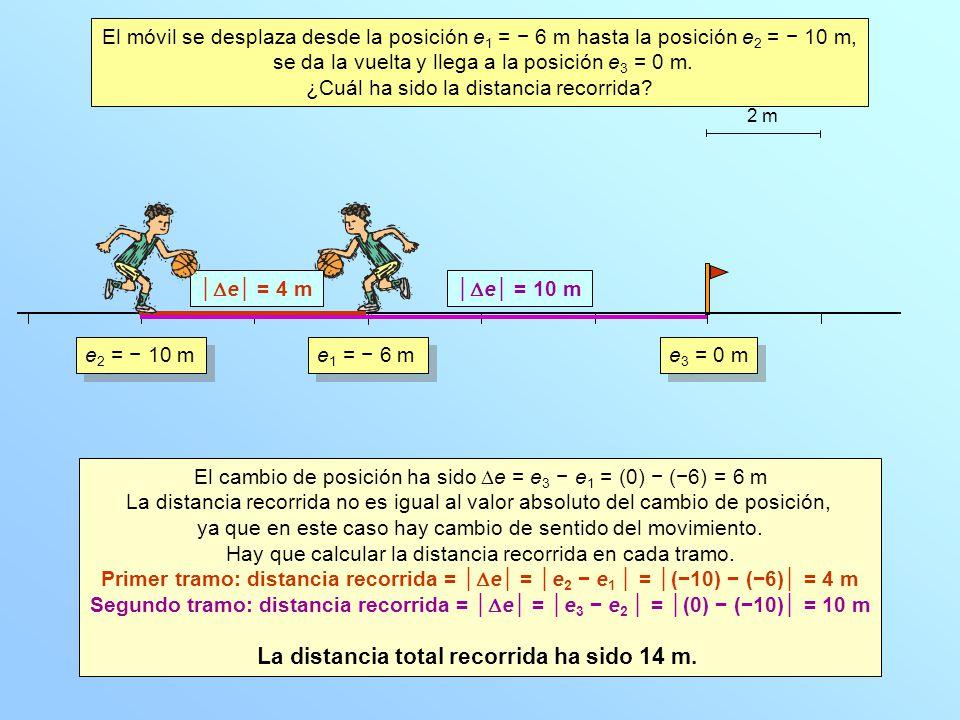El móvil se desplaza desde la posición e 1 = 6 m hasta la posición e 2 = 10 m, se da la vuelta y llega a la posición e 3 = 0 m.