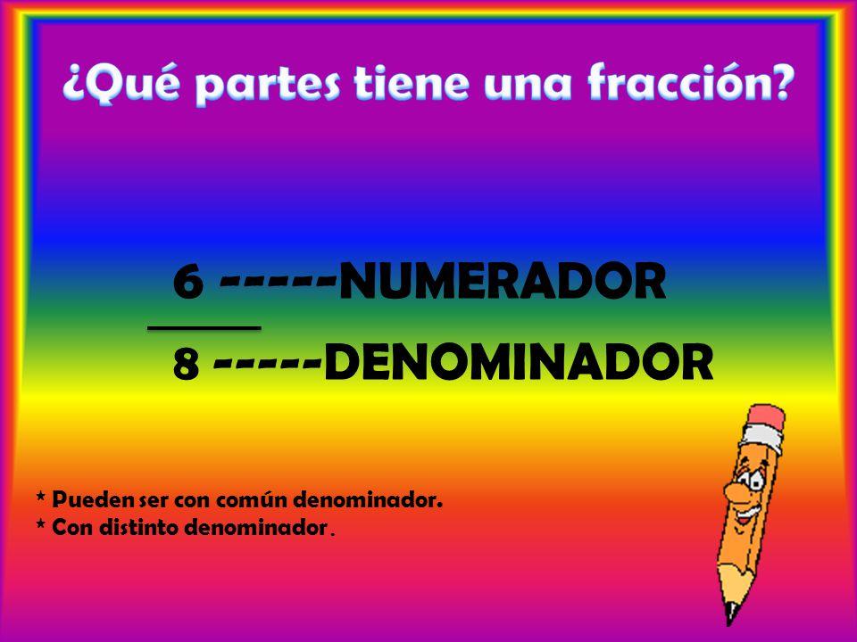 6 ----- NUMERADOR 8 -----DENOMINADOR * Pueden ser con común denominador. * Con distinto denominador.