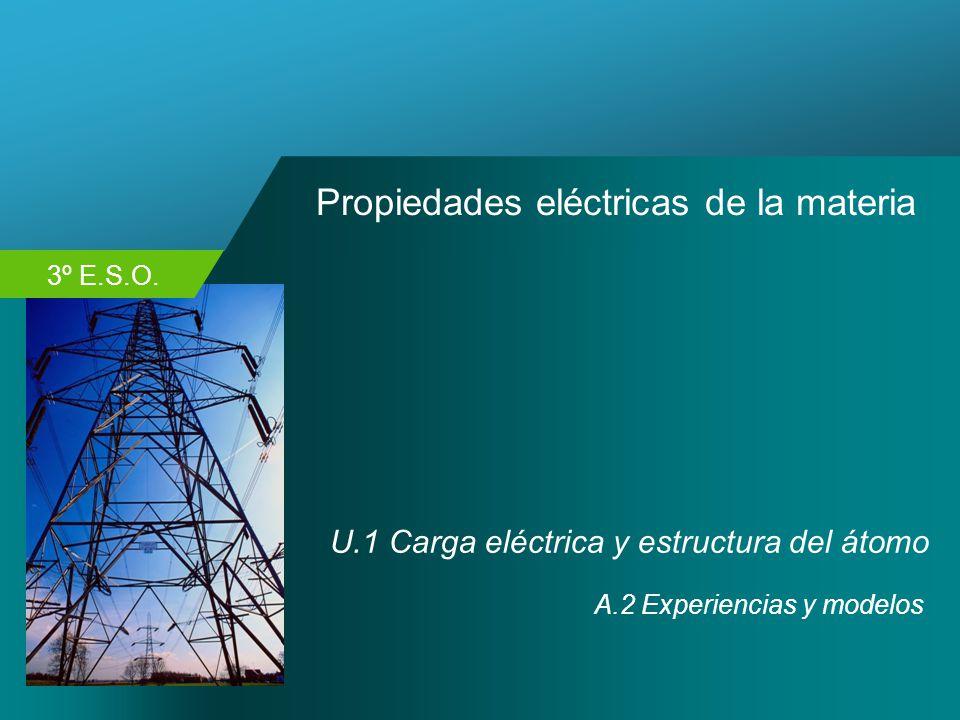 3º E.S.O. Propiedades eléctricas de la materia U.1 Carga eléctrica y estructura del átomo A.2 Experiencias y modelos
