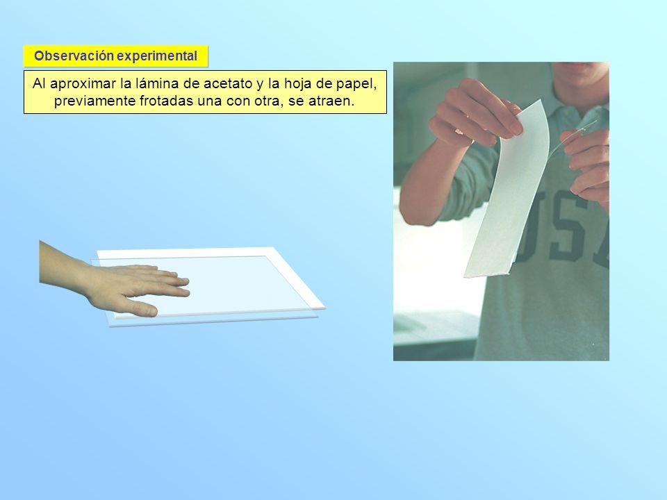 Al aproximar la lámina de acetato y la hoja de papel, previamente frotadas una con otra, se atraen. Observación experimental