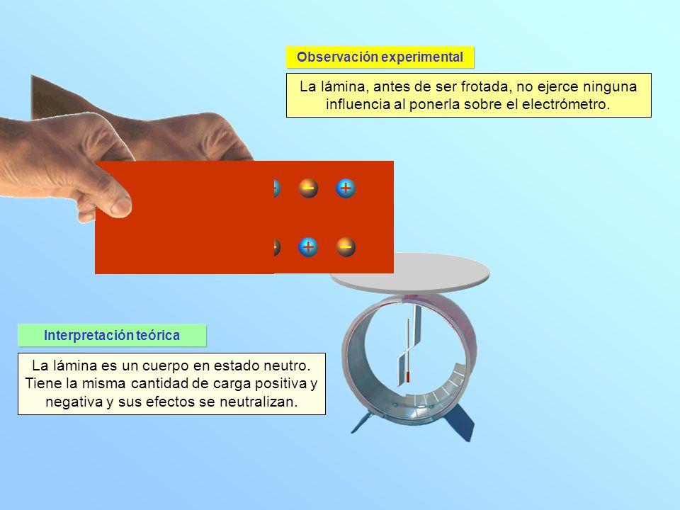 + + + La lámina, antes de ser frotada, no ejerce ninguna influencia al ponerla sobre el electrómetro. La lámina es un cuerpo en estado neutro. Tiene l