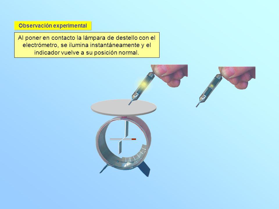 Al poner en contacto la lámpara de destello con el electrómetro, se ilumina instantáneamente y el indicador vuelve a su posición normal. Observación e