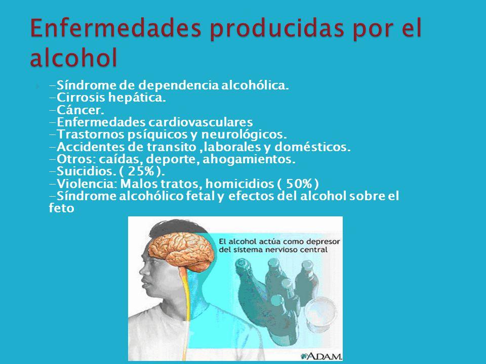 -Síndrome de dependencia alcohólica.-Cirrosis hepática.