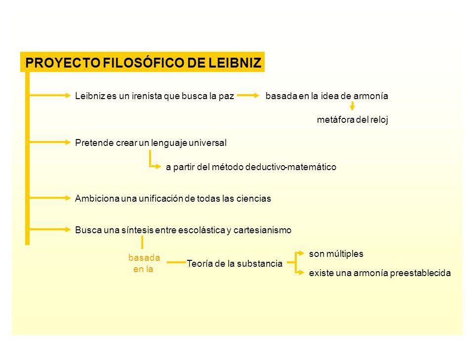 Leibnizes unirenistaque busca la pazbasada en la idea de armonía metáfora del reloj Pretende crear un lenguaje universal a partir del método deductivo-matemático Ambiciona una unificación de todas las ciencias Busca una síntesis entre escolástica y cartesianismo basada en la Teoría de la substancia son múltiples existe una armonía preestablecida PROYECTO FILOSÓFICO DE LEIBNIZ