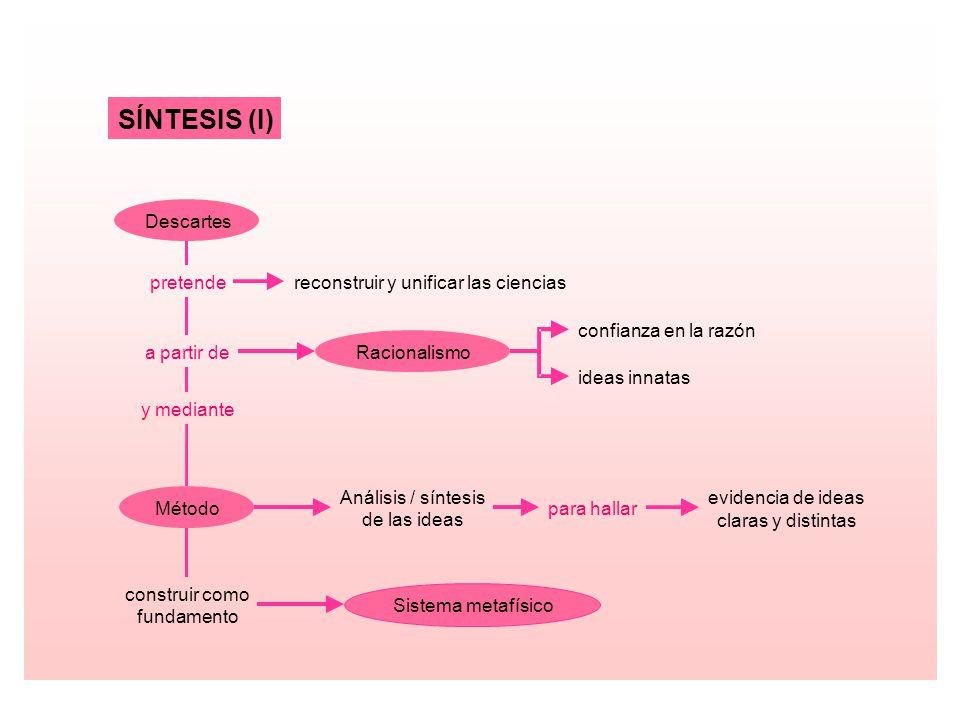 SÍNTESIS (I) Descartes pretende a partir de y mediante Método construir como fundamento reconstruir y unificar las ciencias Racionalismo confianza en la razón ideas innatas Análisis / síntesis de las ideas para hallar evidencia de ideas claras y distintas Sistema metafísico