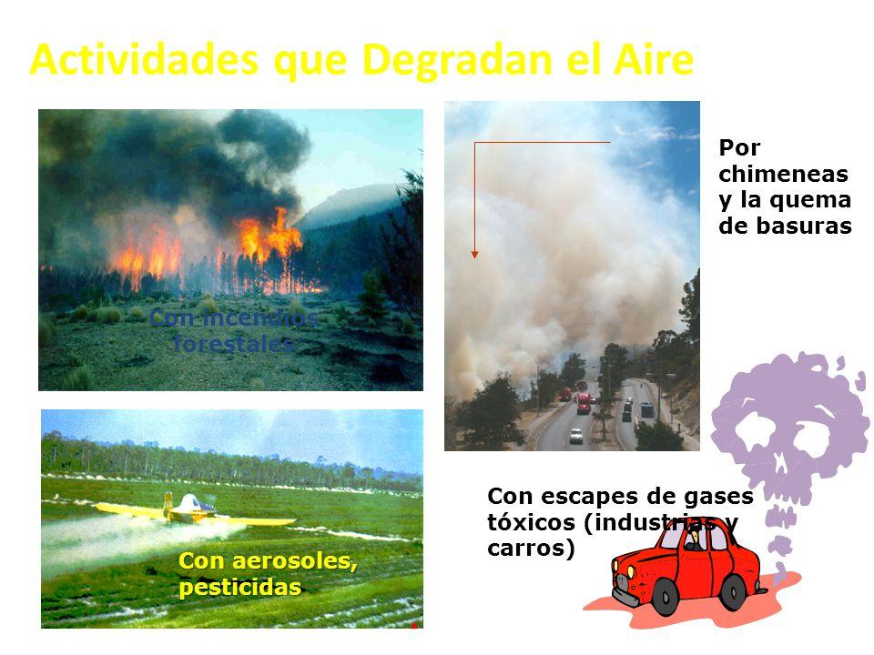 Con incendios forestales Con aerosoles, pesticidas Con escapes de gases tóxicos (industrias y carros) Por chimeneas y la quema de basuras Actividades