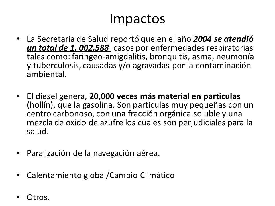 Impactos La Secretaria de Salud reportó que en el año 2004 se atendió un total de 1, 002,588 casos por enfermedades respiratorias tales como: faringeo