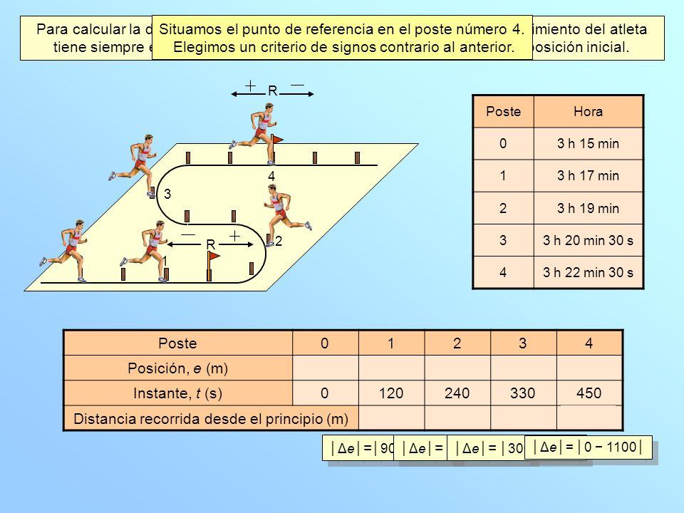 De acuerdo con el nuevo criterio, completa una tabla como la siguiente: Para calcular la distancia recorrida desde el principio y puesto que el movimi