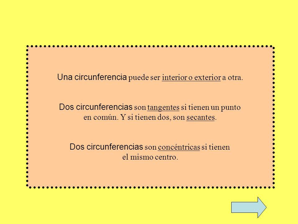 Una circunferencia puede ser interior o exterior a otra. Dos circunferencias son tangentes si tienen un punto en común. Y si tienen dos, son secantes.