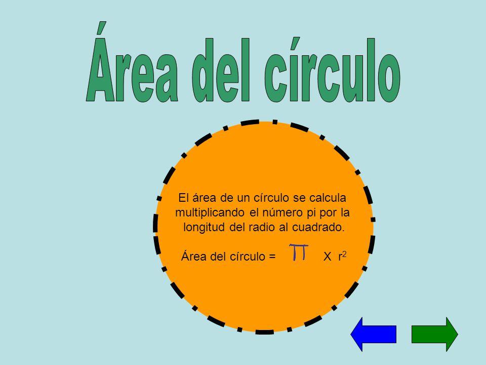 El área de un círculo se calcula multiplicando el número pi por la longitud del radio al cuadrado. Área del círculo = X r 2