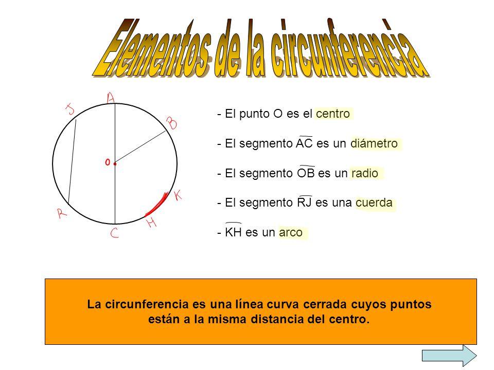 La circunferencia es una línea curva cerrada cuyos puntos están a la misma distancia del centro. - El punto O es el centro - El segmento AC es un diám