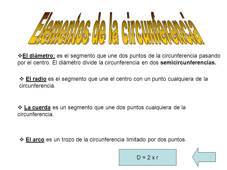El diámetro: es el segmento que une dos puntos de la circunferencia pasando por el centro. El diámetro divide la circunferencia en dos semicircunferen