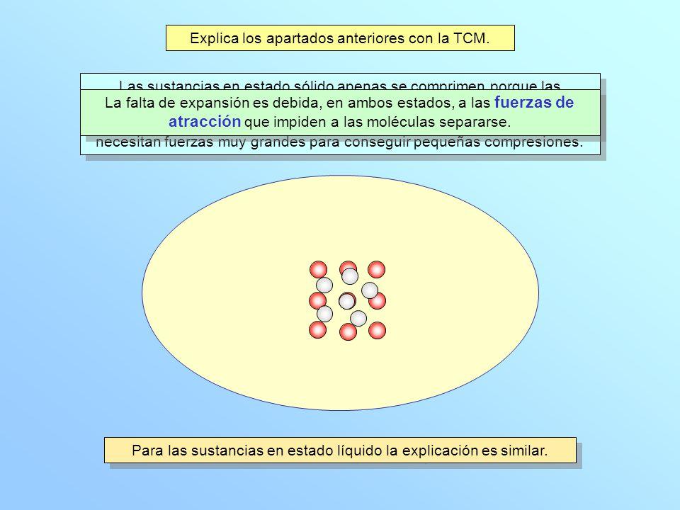 Explica los apartados anteriores con la TCM. Las sustancias en estado sólido apenas se comprimen porque las moléculas están próximas, de forma que si