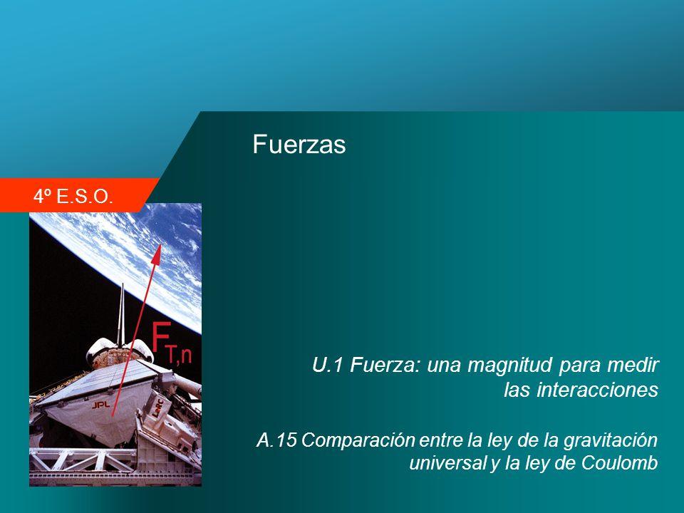 4º E.S.O. Fuerzas U.1 Fuerza: una magnitud para medir las interacciones A.15 Comparación entre la ley de la gravitación universal y la ley de Coulomb