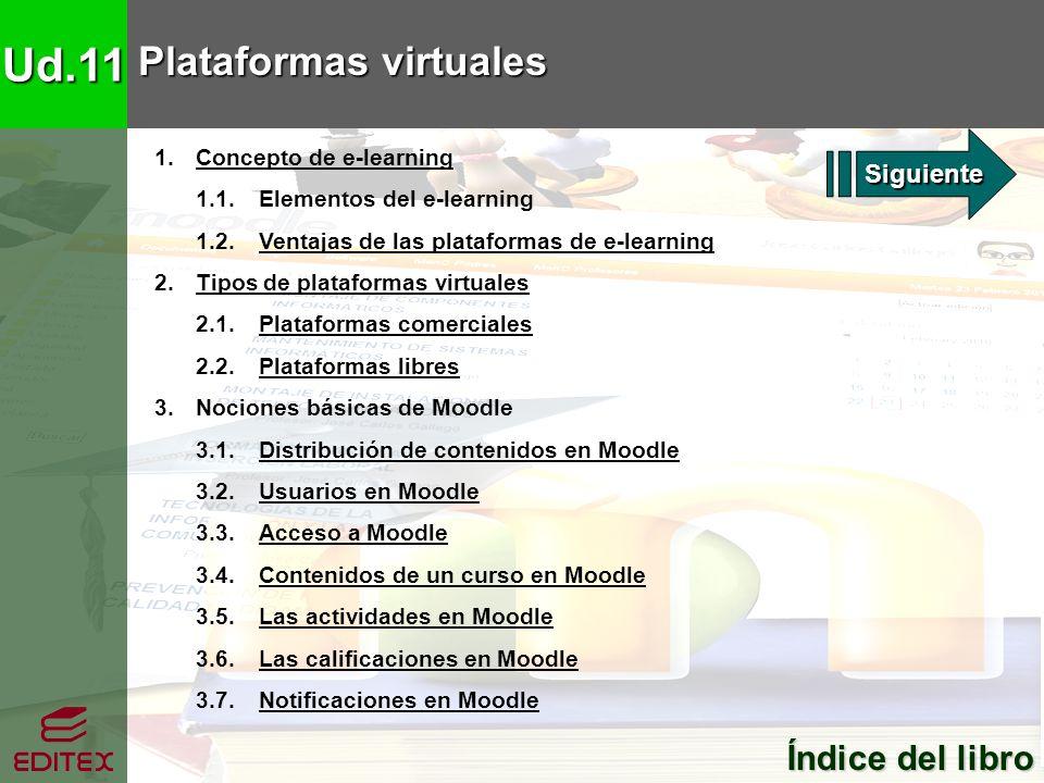 Ud.11 Plataformas virtuales 1.Concepto de e-learningConcepto de e-learning 1.1.