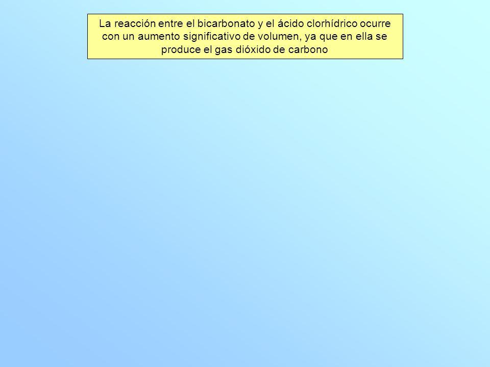 La reacción entre el bicarbonato y el ácido clorhídrico ocurre con un aumento significativo de volumen, ya que en ella se produce el gas dióxido de ca