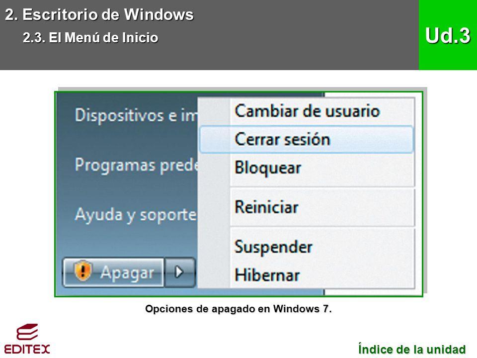 2. Escritorio de Windows 2.3. El Menú de Inicio Ud.3 Índice de la unidad Índice de la unidad Opciones de apagado en Windows 7.