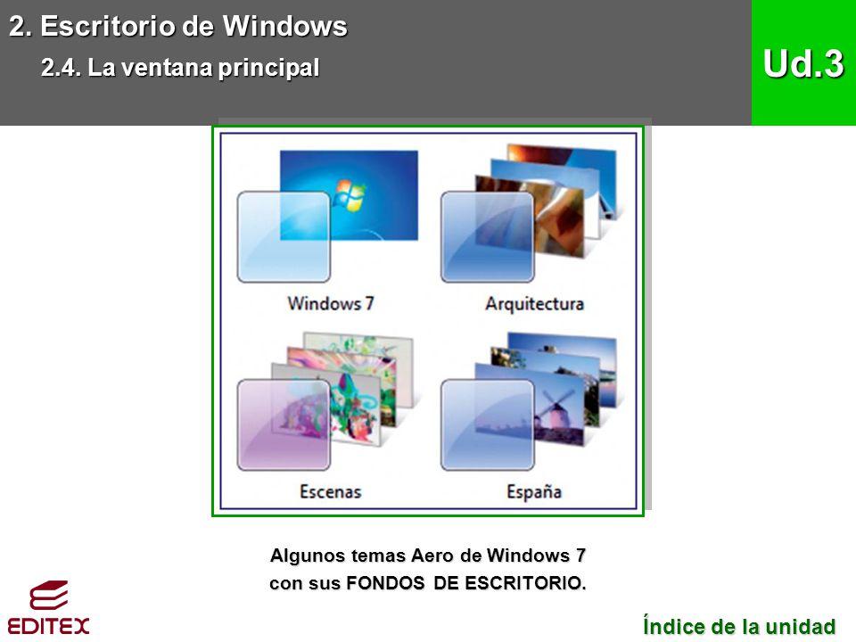 2. Escritorio de Windows 2.4. La ventana principal Ud.3 Índice de la unidad Índice de la unidad Algunos temas Aero de Windows 7 con sus FONDOS DE ESCR