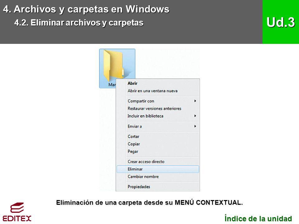 4. Archivos y carpetas en Windows 4.2. Eliminar archivos y carpetas Ud.3 Índice de la unidad Índice de la unidad Eliminación de una carpeta desde su M