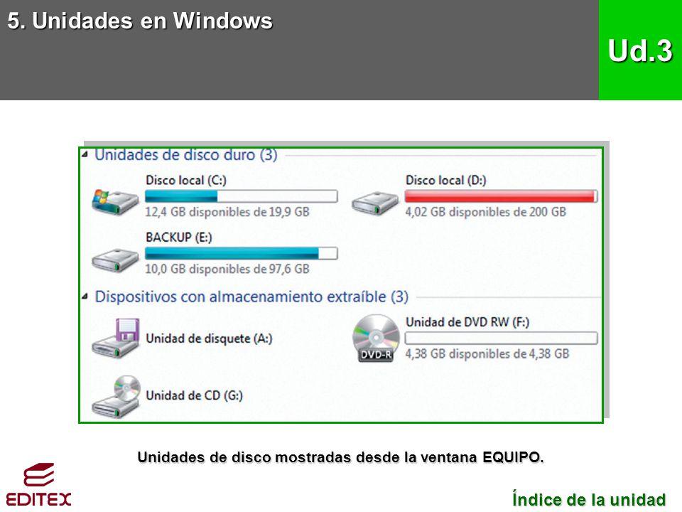 5. Unidades en Windows Ud.3 Índice de la unidad Índice de la unidad Unidades de disco mostradas desde la ventana EQUIPO.