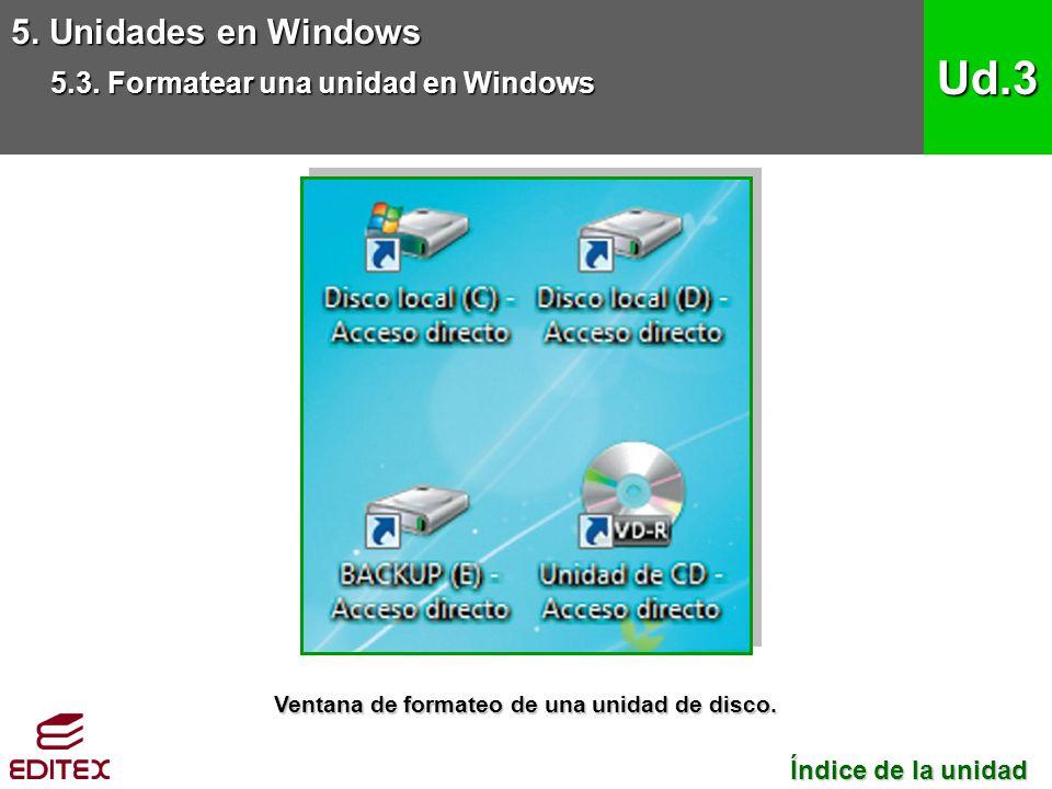 5. Unidades en Windows 5.3. Formatear una unidad en Windows Ud.3 Índice de la unidad Índice de la unidad Ventana de formateo de una unidad de disco.