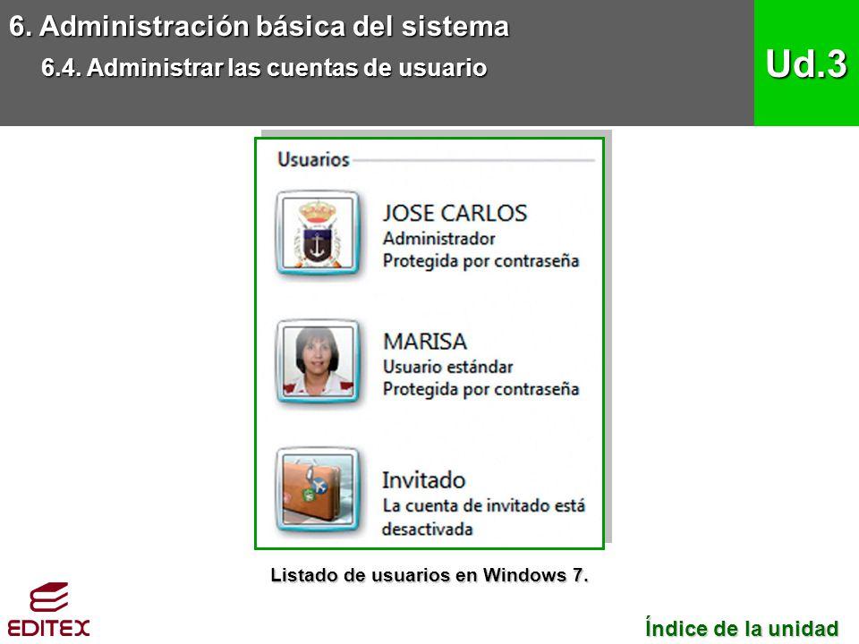 6. Administración básica del sistema 6.4. Administrar las cuentas de usuario Ud.3 Índice de la unidad Índice de la unidad Listado de usuarios en Windo