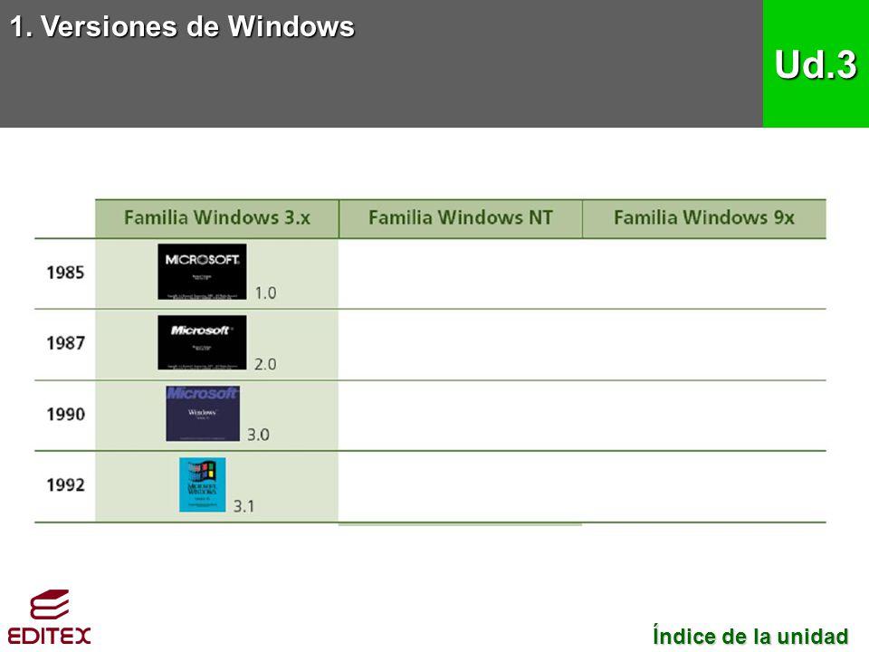 4.Archivos y carpetas en Windows 4.5.