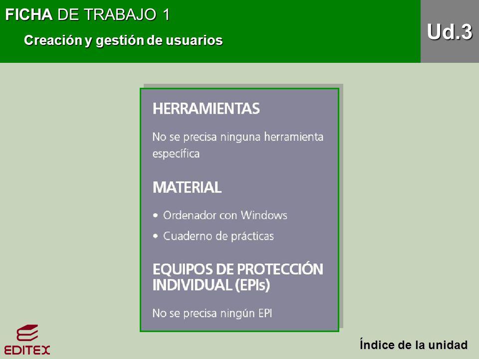 FICHA DE TRABAJO 1 Creación y gestión de usuarios Ud.3 Índice de la unidad Índice de la unidad
