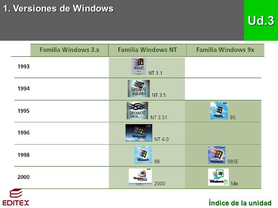 4.Archivos y carpetas en Windows 4.6.