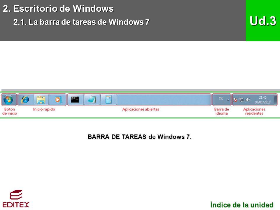 2. Escritorio de Windows 2.1. La barra de tareas de Windows 7 Ud.3 Índice de la unidad Índice de la unidad BARRA DE TAREAS de Windows 7.