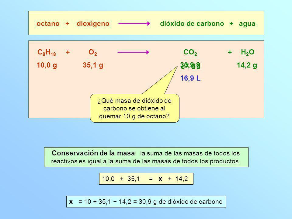 C 8 H 18 O2O2 CO 2 octanodioxígenodióxido de carbono + agua + + 10,0 g35,1 g14,2 g 16,9 L ¿Qué masa de dióxido de carbono se obtiene al quemar 10 g de octano.