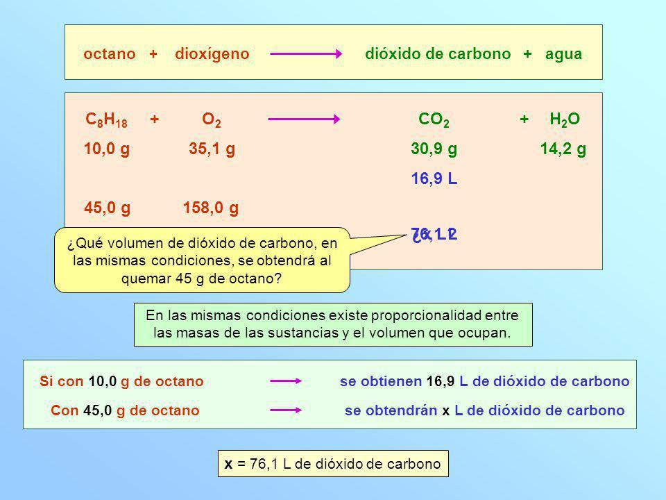 158,0 g 30,9 g C 8 H 18 O2O2 CO 2 octanodioxígenodióxido de carbono + agua + + 10,0 g35,1 g14,2 g 16,9 L ¿Qué volumen de dióxido de carbono, en las mi