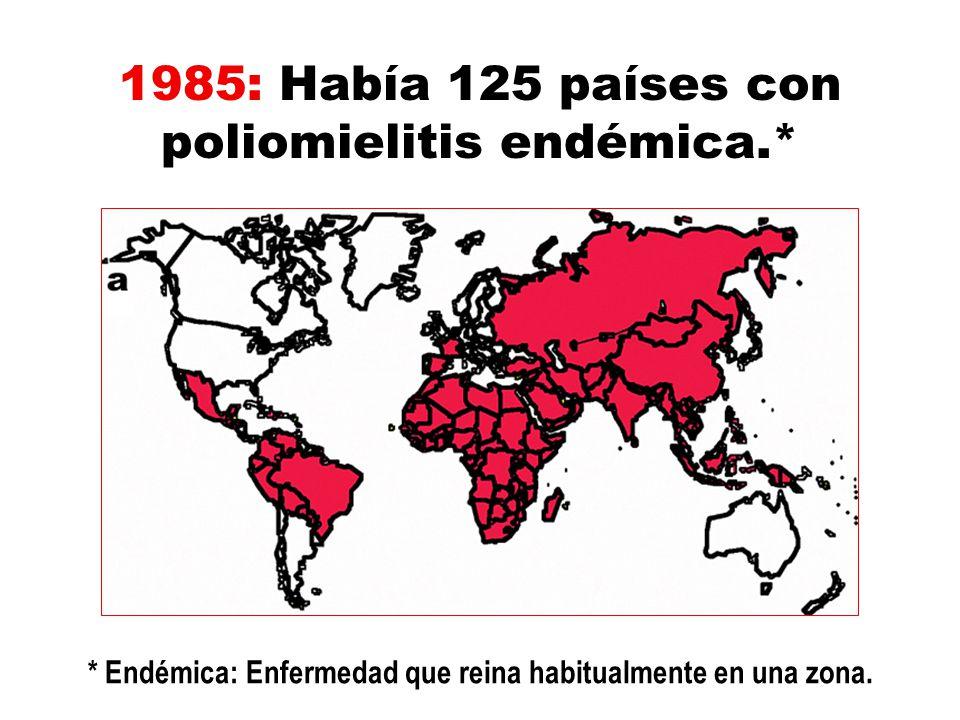 DATOS DE ARGENTINA 1906 a 1932: 2.680 casos. 1932 a 1942: 2.425 casos. 1942 a 1943: 2.280 casos. 1953: 2.579 casos. (179 fallecidos y 1.316 con invali