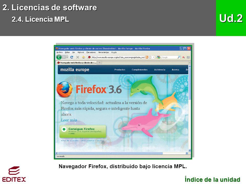 2. Licencias de software 2.4. Licencia MPL Ud.2 Navegador Firefox, distribuido bajo licencia MPL. Índice de la unidad Índice de la unidad