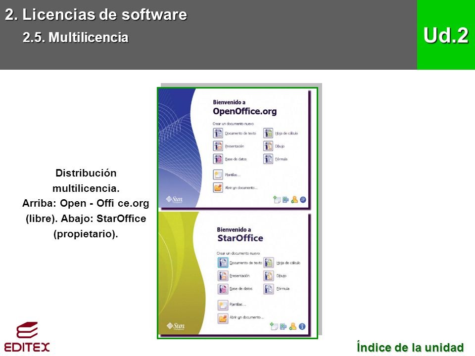 2. Licencias de software 2.5. Multilicencia Ud.2 Distribución multilicencia. Arriba: Open - Offi ce.org (libre). Abajo: StarOffice (propietario). Índi