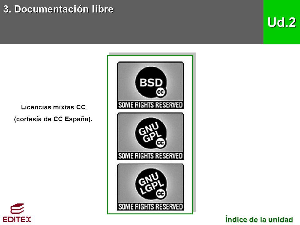3. Documentación libre Ud.2 Licencias mixtas CC (cortesía de CC España). Índice de la unidad Índice de la unidad