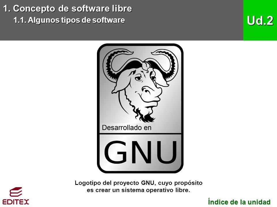 1. Concepto de software libre 1.1. Algunos tipos de software Ud.2 Logotipo del proyecto GNU, cuyo propósito es crear un sistema operativo libre. Índic