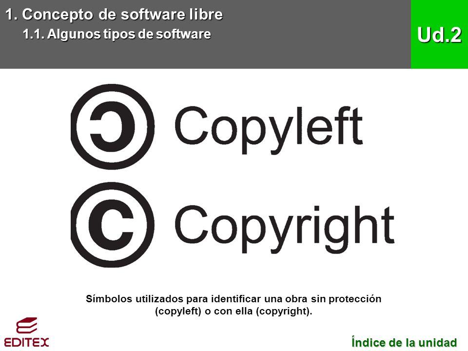 1. Concepto de software libre 1.1. Algunos tipos de software Ud.2 Símbolos utilizados para identificar una obra sin protección (copyleft) o con ella (