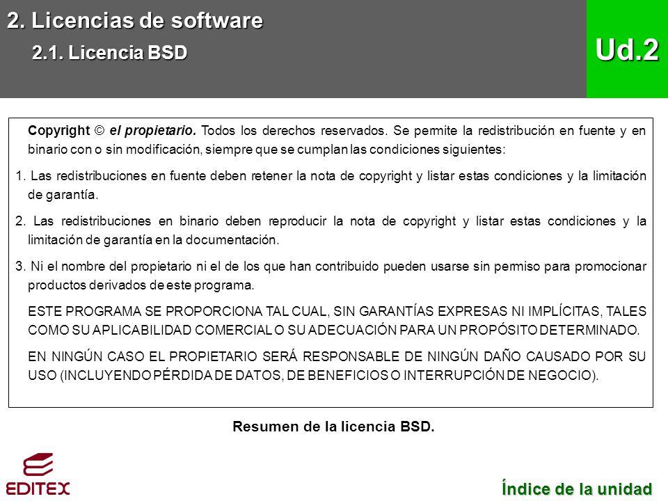 2. Licencias de software 2.1. Licencia BSD Ud.2 Resumen de la licencia BSD. Índice de la unidad Índice de la unidad Copyright © el propietario. Todos