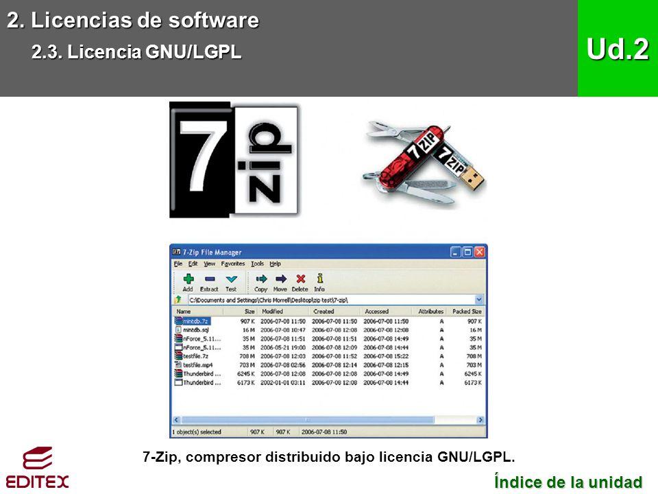 2. Licencias de software 2.3. Licencia GNU/LGPL Ud.2 7-Zip, compresor distribuido bajo licencia GNU/LGPL. Índice de la unidad Índice de la unidad