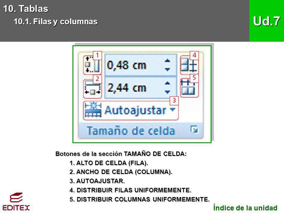 Botones de la sección TAMAÑO DE CELDA: 1. ALTO DE CELDA (FILA). 2. ANCHO DE CELDA (COLUMNA). 3. AUTOAJUSTAR. 4. DISTRIBUIR FILAS UNIFORMEMENTE. 5. DIS