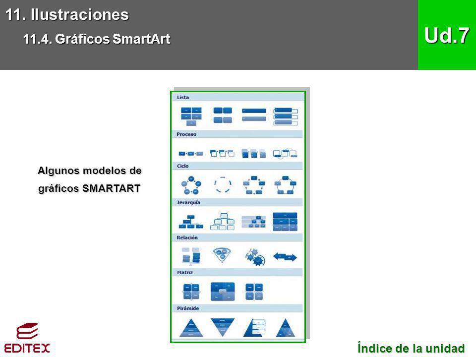 11. Ilustraciones 11.4. Gráficos SmartArt Ud.7 Índice de la unidad Índice de la unidad Algunos modelos de gráficos SMARTART