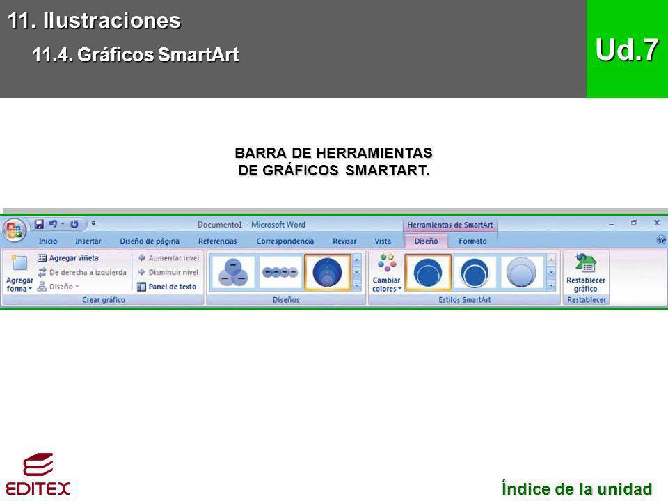 11. Ilustraciones 11.4. Gráficos SmartArt Ud.7 Índice de la unidad Índice de la unidad BARRA DE HERRAMIENTAS DE GRÁFICOS SMARTART.